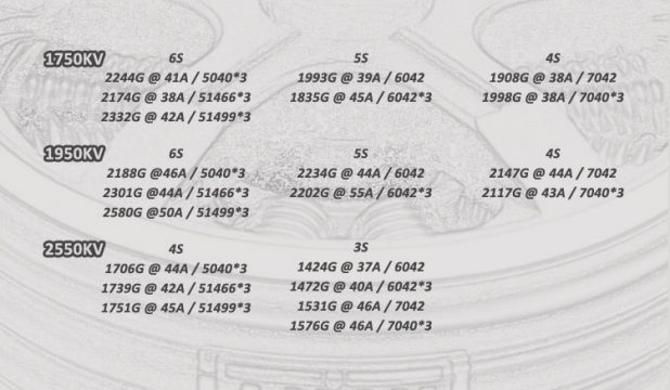Amax Inno ET2207 2550KV 4S FPV Motor