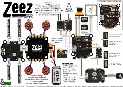 Zeez F7 2-8s FC + 60A Esc + 4 Racing LED Stack